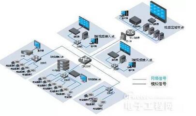 铁路高清视频监控系统解决方案