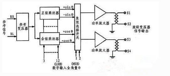 【图】信号模拟器电路模拟电路