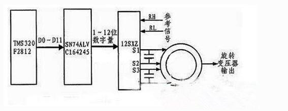 模拟器的硬件设计电路