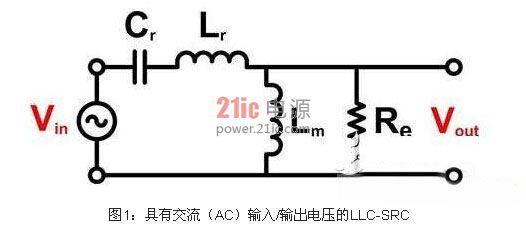 电路详解:电源谐振半桥转换电路