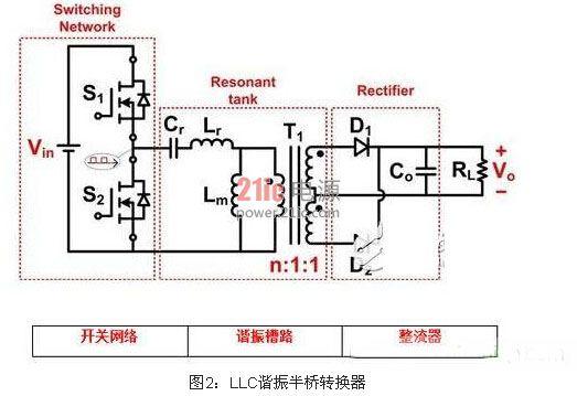 【图】电路详解:电源谐振半桥转换电路电源电路