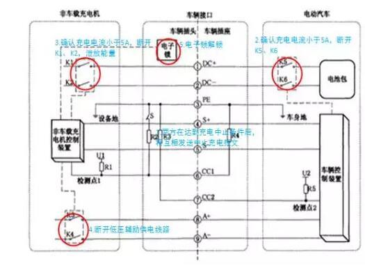 确认充电电流小于5a后断开k1