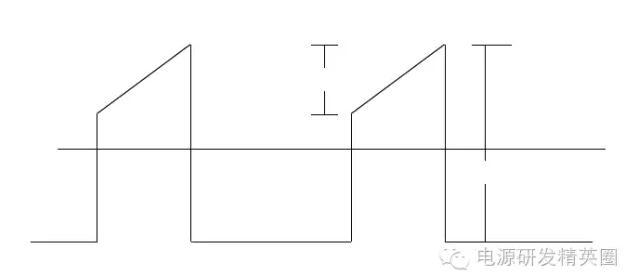 画出纯电感交流电路相量图