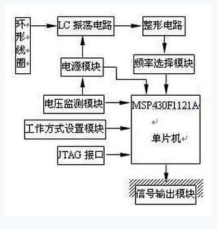 采用MSP430行驶车辆检测的电路设计