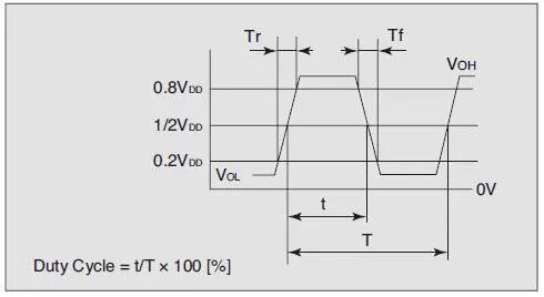 振荡器和谐振器的区别