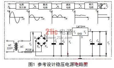 电路分析:经典集成直流稳压电源电路