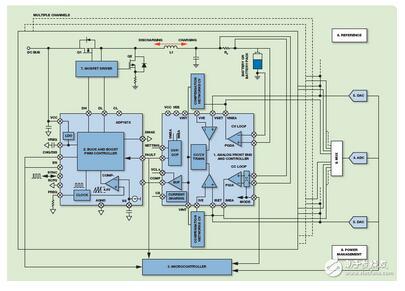 基于AD8450/1和ADP1972的锂电池测试解决方案