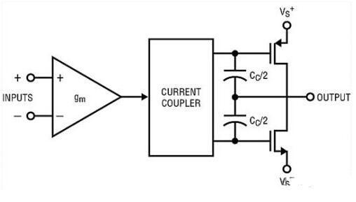 引起运算放大器震荡的常见原因及对策
