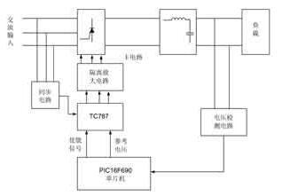 单片机芯片的三相半控整流电路设计
