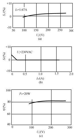 212v,20w开关电源模块的电路设计