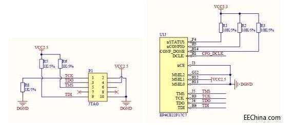 jtag插座与fpga配置电路