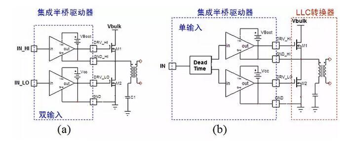 硅芯片驱动方案电路图:a双输入;b单输入.