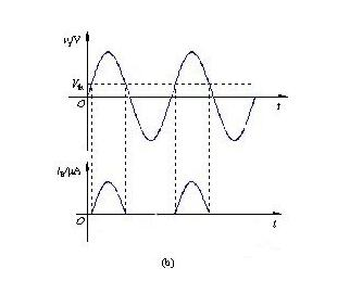 模拟电路与数字电路基本知识对比分析