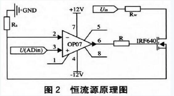 直流电子负载设计