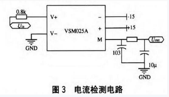 电压采样使用电压霍尔传感器VSM025A,其精度为0.7%。电流采样使用电流霍尔传感器CSM025A,其精度为0.5%。选定采样电阻使电压霍尔传感器的输入电压在5~12 V变化时,使送给ADC的电压在1~2.4 V之间变化。选定采样电阻使电流霍尔传感器的输入电流从0.3~3.5 A变化时,送给ADC的电压在0.