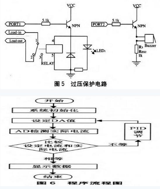 电流采样使用电流霍尔传感器csm025a,其精度为0.5%.