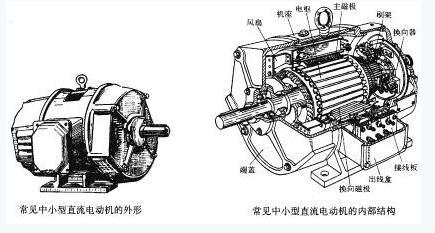 相对于自动变速箱,电机结构简单,技术成熟,运行可靠,甚至被视为中国在