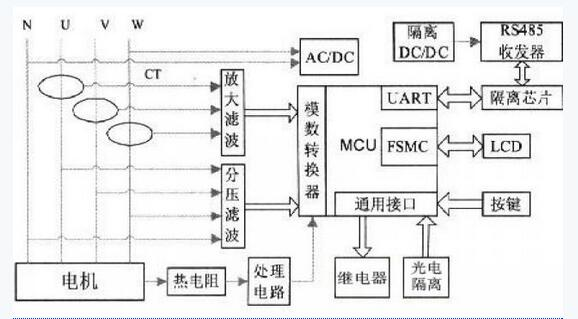 液晶海尔32f1电路图