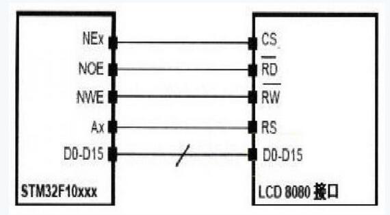 使用stm32完成智能电机保护器设计方案