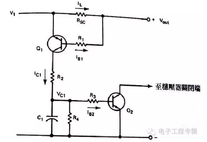 上图所画的电流限制电路图适合于各种电路的电源供应器。此种电路的输出部分是与控制电路共地的。 工作原理是:在正常的工作情况下,流入到Rsc上的Il不会产生很大的压降,那么就不会使Q1导通,若负载电流足够大就会在Rsc上产生电压,使Q1导通。若Q1在OFF装态时,而且Ic1=0时C1会全部放电掉,因此Q2也会处于OFF状态,如果Il电流逐渐增加时,则Il*Rsc=VbeQ1+Ib1R1 此时会集电极会有电流Ic1流过,并有下面的时间常数将C1充电 T=R2*C1 那么C1上的电压是: Vc1=Ib2R3+V