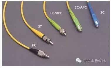 光纤接口连接器的种类