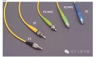 按连接头结构形式可分为:fc