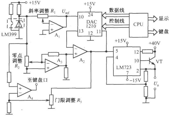 KBC-Ⅱ型可编程电源电路