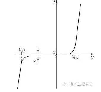 二极管的伏安特性曲线图解