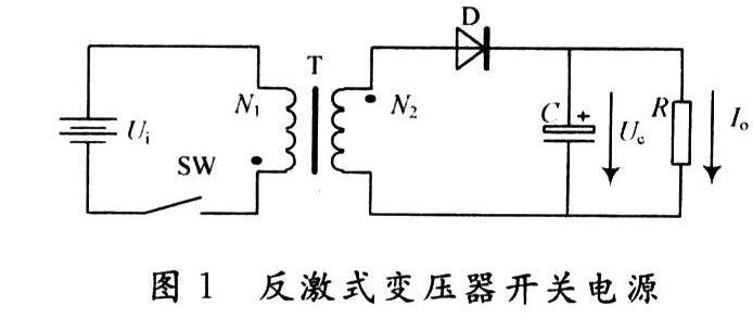 DVD数字视盘机电磁干扰设计方案