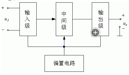 集成运放电路设计原理图