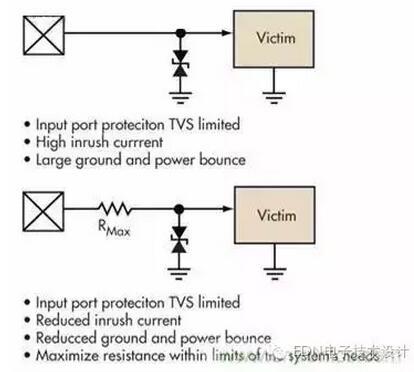浪涌电流应该被限制,而信号应该保持相