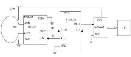 锂离子电池组无线监控系统设计