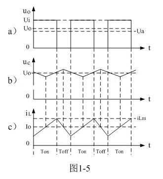 串联式开关电源输出电压滤波电路