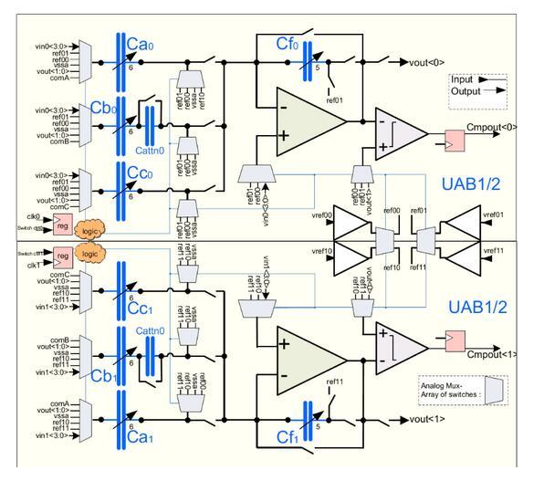 智能模拟      模拟电路生态系统需要电阻器