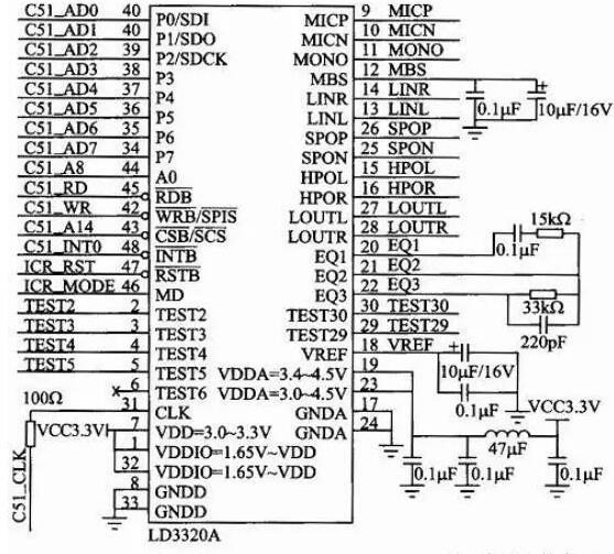 图3 LD3320A构成的语音识别主系统 由图可知,由LD3320组成的语音识别系统硬件有单片机(或嵌入式系统)及LD33202.图2和图3分别是由单片机STC10L08XE 构成的主控芯片和由LD3320A 构成的语音识别主系统。
