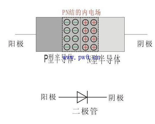 发光二极管工作原理-基础知识-电子元件技术网 JPEG-988x892-52KB  光敏二极管的工作原理-基础知识-电子元件技术 JPEG-429x220-13KB  稳压二极管工作原理- 知识堂文章 - 我爱方案网 GIF-274x202-5KB  稳压二极管工作原理及其作用- 知识堂文章 - 我 JPEG-315x300-20KB  开关二极管工作原理 开关二极管工作特性 开关 JPEG-500x351-18KB  【E课堂】二极管工作原理知识讲解 JPEG-640x506-42KB  【E课堂】二