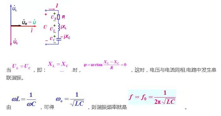 【图】串联/并联谐振电路详解电源电路