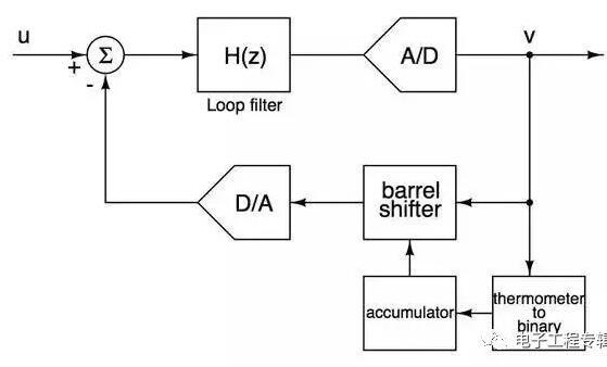 【图】值得珍藏的经典模拟电路模拟电路