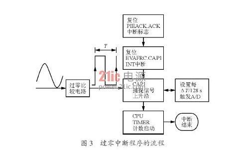 dsp电压采样电路