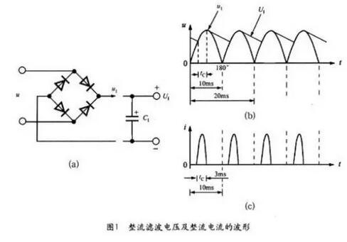 桥式整流滤波电路的原理如图1(a)所示