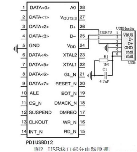 如何进行USB接口数模转换系统电路设计?