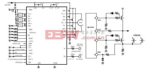 图1 应用电路图   2 正弦波驱动技术   车载三相无刷预驱动ICBD16805(参考图1应用电 路图)已在日本的混合动力汽车的的电池冷却风扇和空调鼓 风机风扇的电机中被广泛采用。作为车载领域用的产品,该 产品采用了业界首创的线性正弦波驱动(180通电),实现 了电机的静音化;同时,还内置进角控制电路,非常有助于 汽车的高效化与低功耗化。   耐压为最适合车载领域的60V, 输出端内置充电泵电路,可以驱动NMOS组成的桥电路。另外,在速度控制方面,既支持PWM输入,又支持DC输入。   传统上