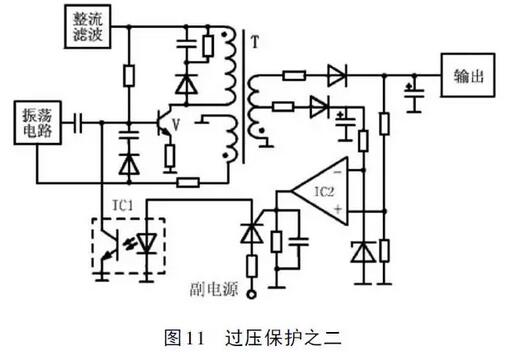 当输出电压超过正常值时, 在误差比较放大器IC2 的驱动下, 使光电耦合器IC1 内部发光二极管发光, 进而使IC1 光电耦合器的内部光敏三极管饱和导通, 于是开关管V 脉冲电流被光敏三极管短路,所以开关管V 迅速截止. 保护电路动作后, 由于副电源直流电压可控硅的A 极供电, 所以可控硅将一直导通下去, 光敏三极管也一直饱和导通, 直到再次开机。   3.