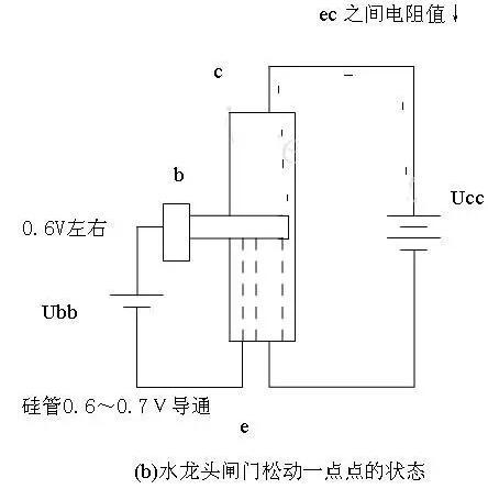 产生直流电压ui0~5v的电路图