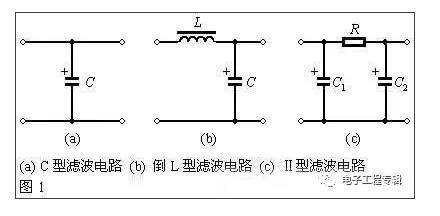 谈谈无源滤波电路
