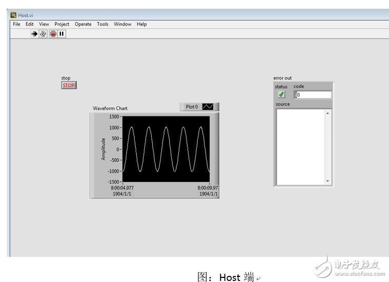 手把手教你FPGA与RT以及Host端通信