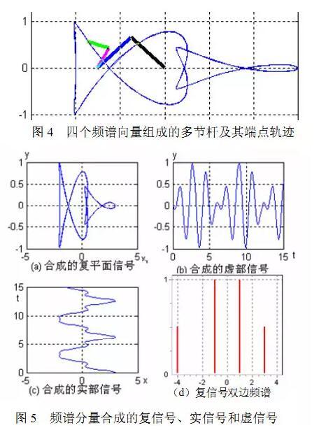 电路 电路图 电子 工程图 平面图 原理图 466_615 竖版 竖屏