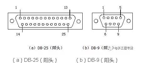 rs232c串口接线图