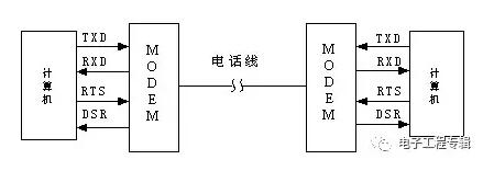 rs232c串口接线图图片