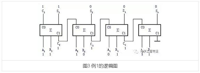 加法器电路原理图解